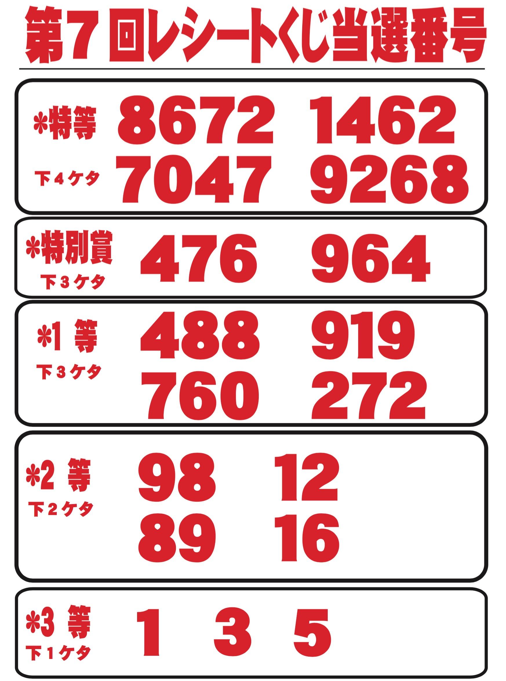 本日、「レシートくじ」交換期限です!!